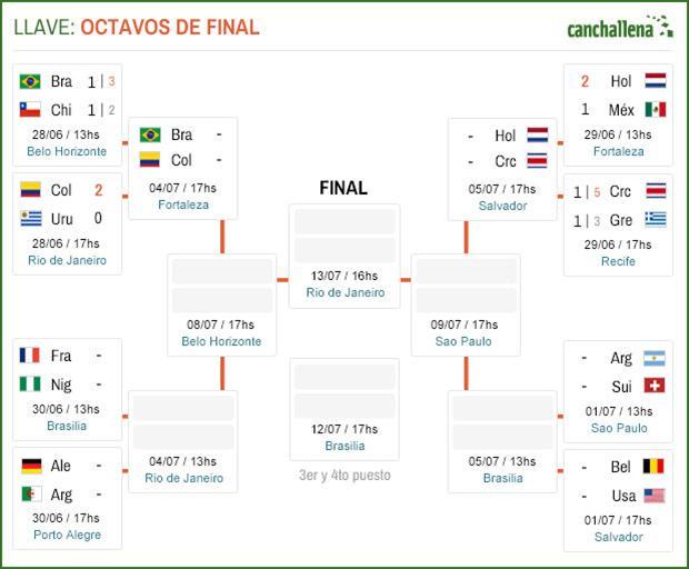 mundial-brasil