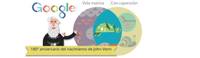 180-aniversario-nacimiento-John-Venn